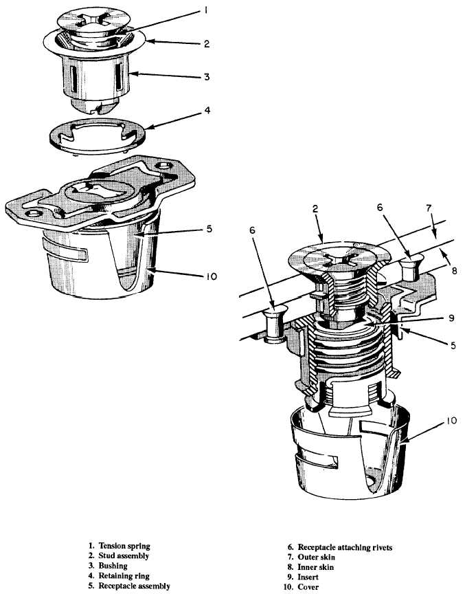 Camloc high-stress panel fastener