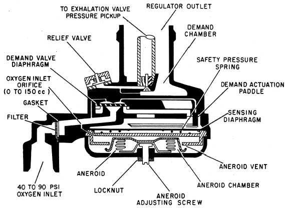 Isuzu Wiring Diagram Symbols. Isuzu. Auto Wiring Diagram
