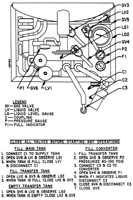 Operating instructions for TMU-70/M