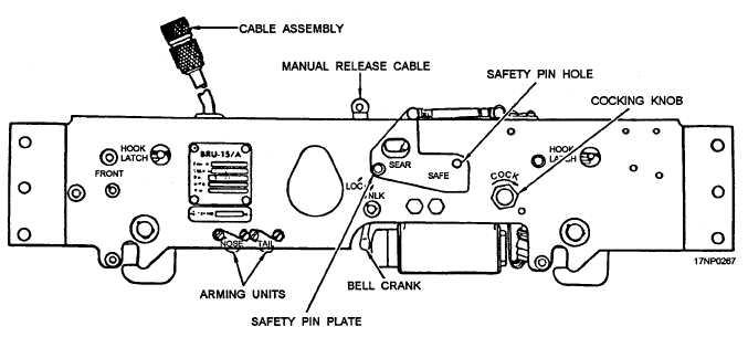 Figure 10-10.BRU-15/A bomb rack