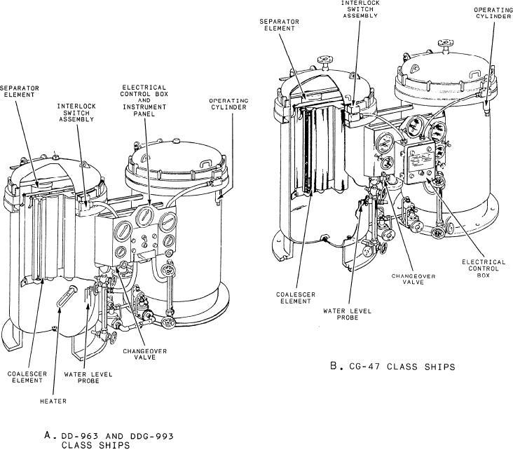 Fuel oil filter/coalescers.