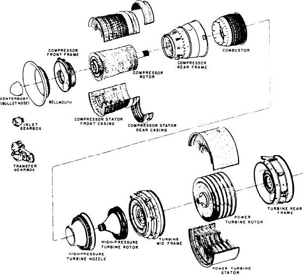 Figure 2-2.--Gas turbine assembly (exploded view).