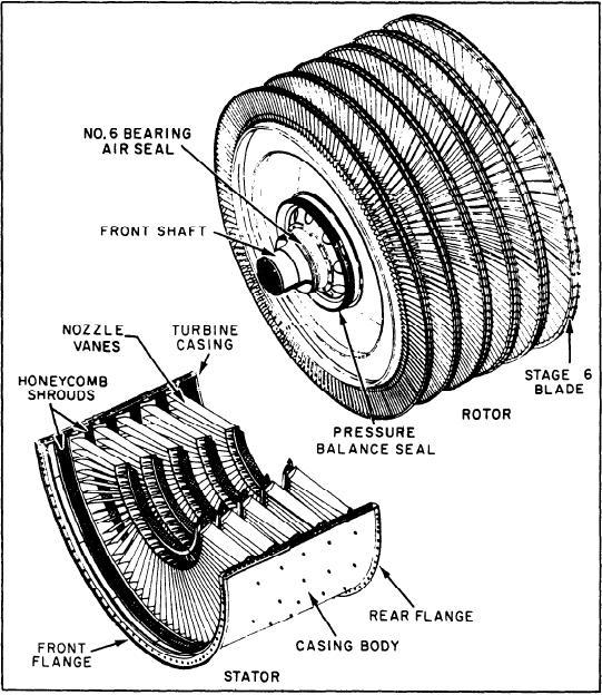 The many blades inside a turbine engine : pics