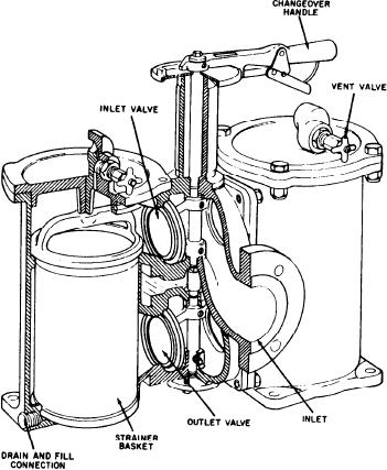 Fuel Oil Service System