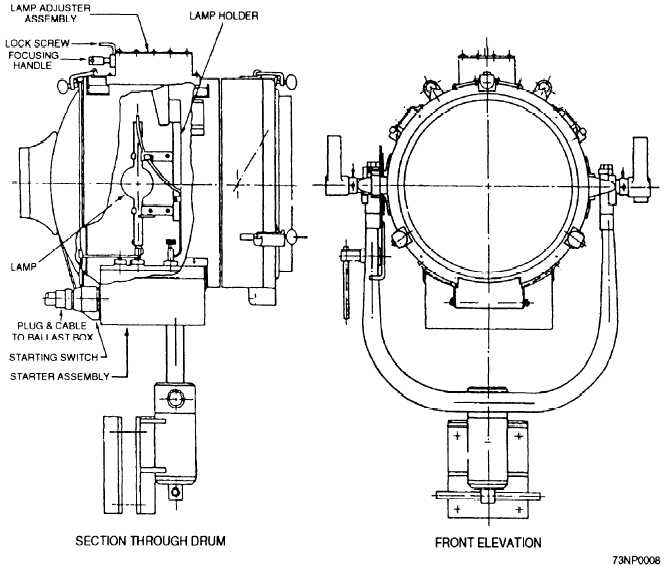 Jabsco Searchlight Wiring Diagram Marinco Searchlight