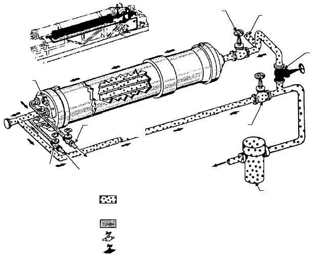 Figure 3-12.Fluid reclamation system