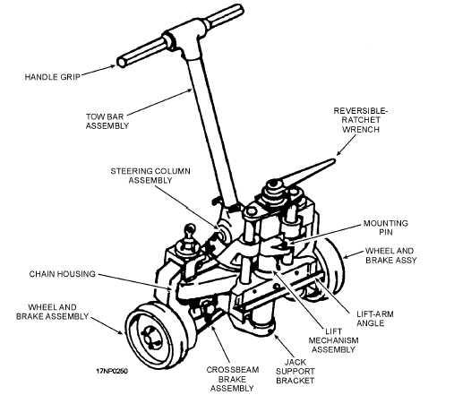 Hand Pallet Truck (Low Lift)