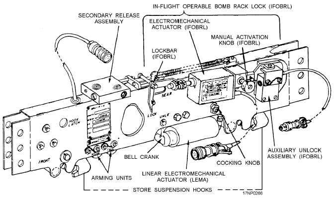Figure 10-3.BRU-14A aircraft bomb rack (left-hand
