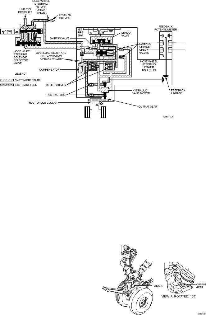 Figure 1-6.--Nosewheel steering system schematic.
