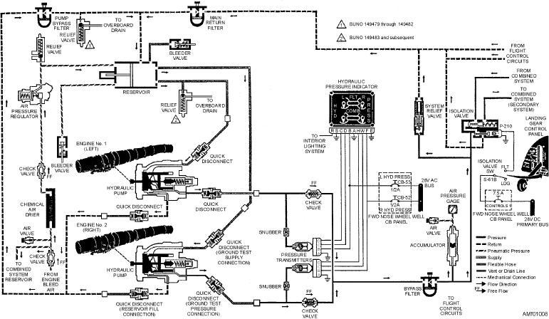 Figure 1-8.--Hydraulic system schematic.