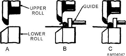 Figure 4-42.--Wiring operation.