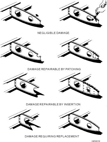 Figure 4-56.--Classifications of damage.