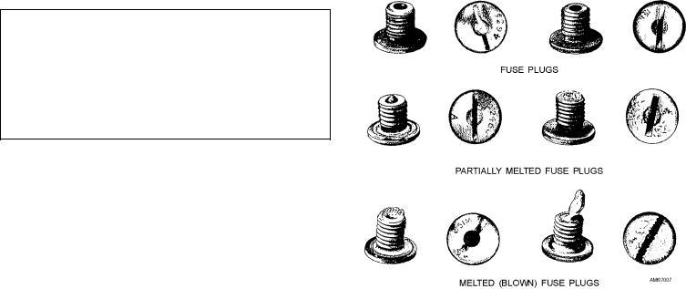 Figure 7-7.--Fuse plugs.