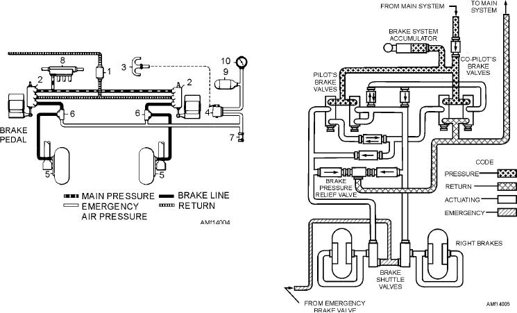 Figure 14-5.--Typical power brake control valve system.