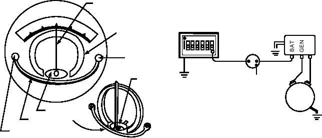 Figure 6-74.--(A) Simplified automotive ammeter; (B