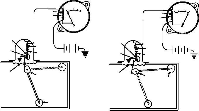 Figure 6-76.--Thermostatic fuel gauge circuit.