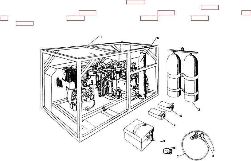 Figure 1-1. Diving Equipment Set, Scuba, Diving Support