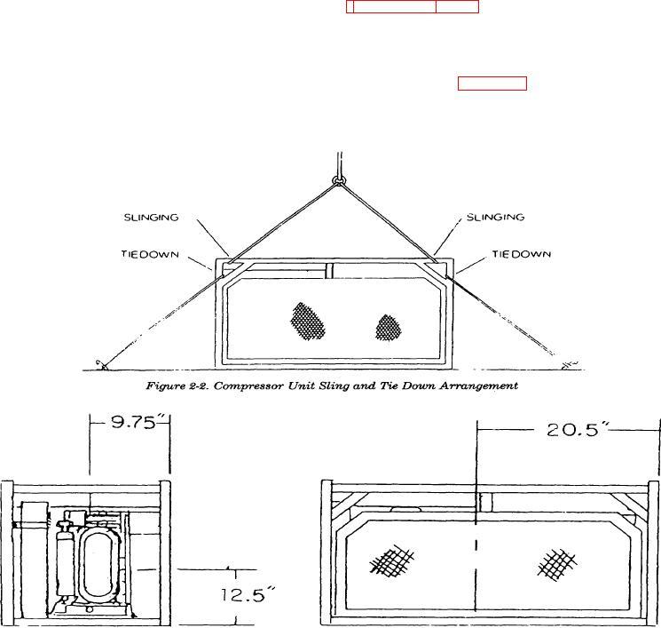 Figure 2-3. Compressor Unit Center of Gravity
