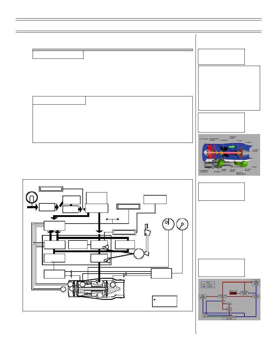Figure 1: Engine Fuel System Block Diagrams