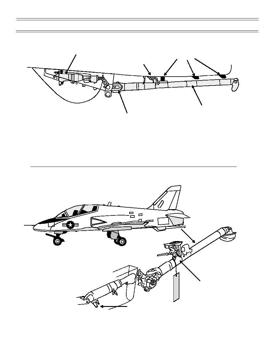 Figure 20: Arresting Hook System Major Components
