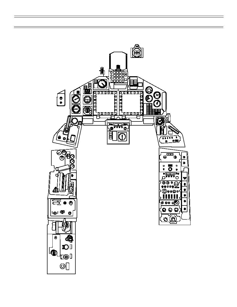 Figure 2: (FWD) Cockpit Instrument Panel and Consoles