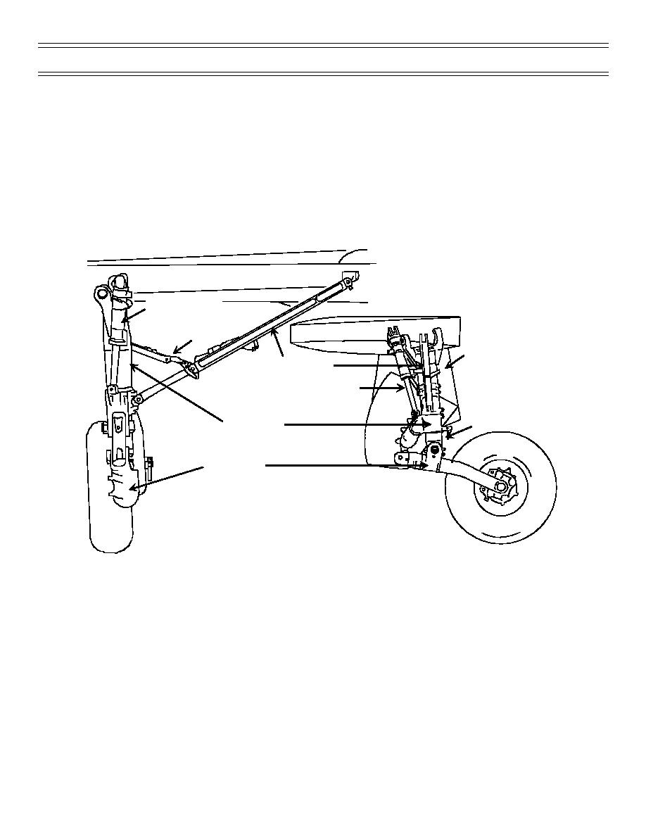 Figure 9: Main Landing Gear (MLG) Major Components