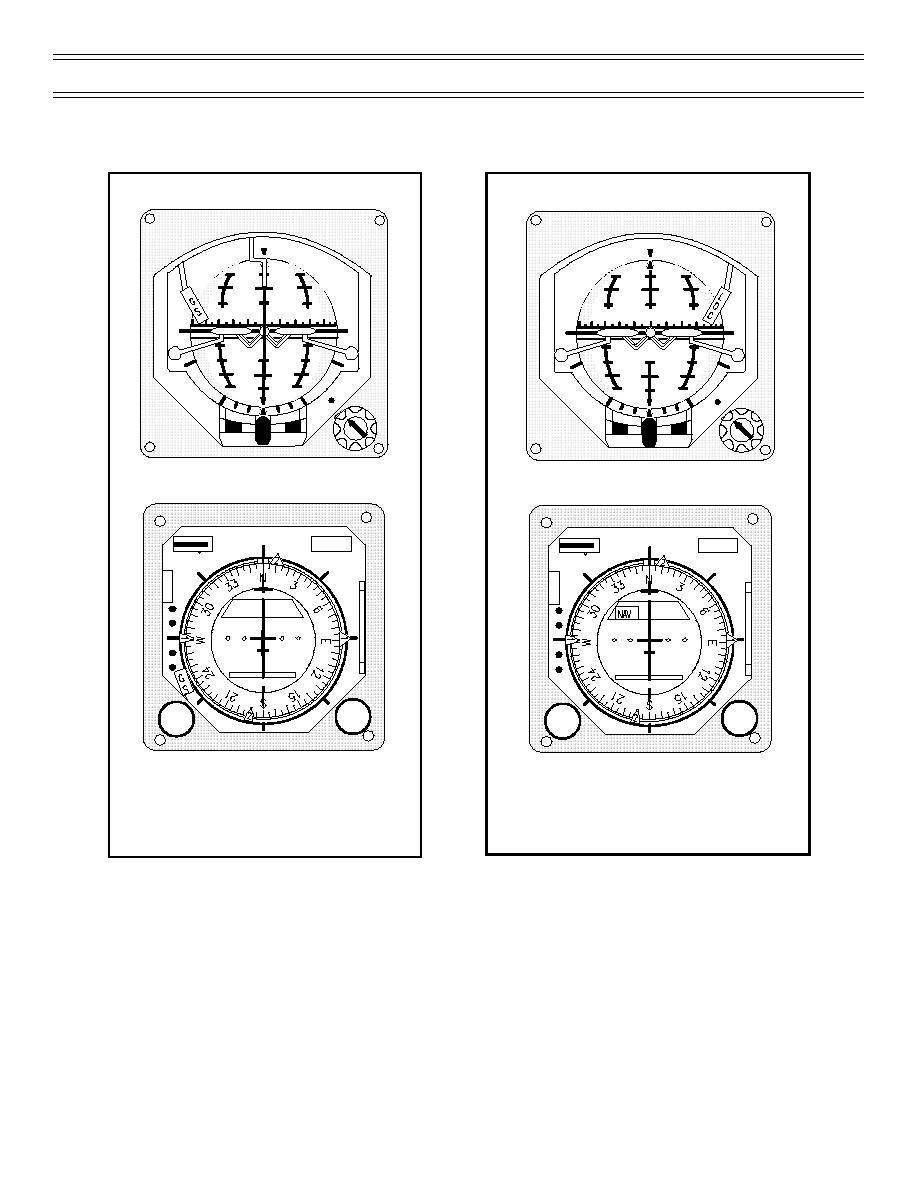 Figure 49: Failed ILS Glideslope Indicator