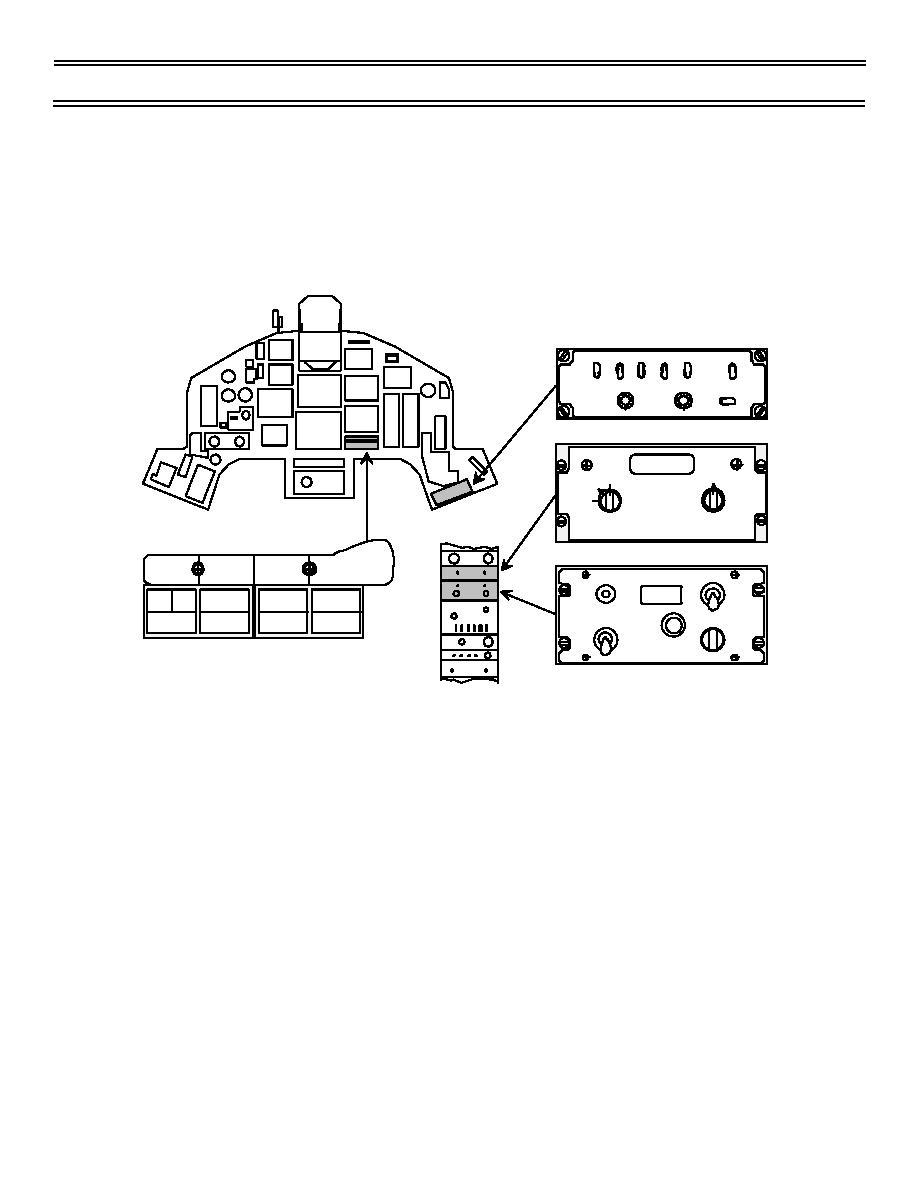 Figure 5. ILS Cockpit Instruments