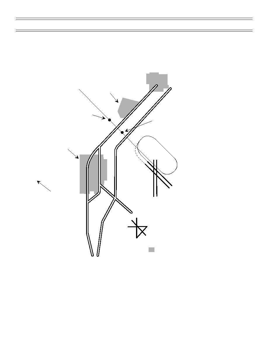 Figure 32. Overhead Approach (Rwy 13)