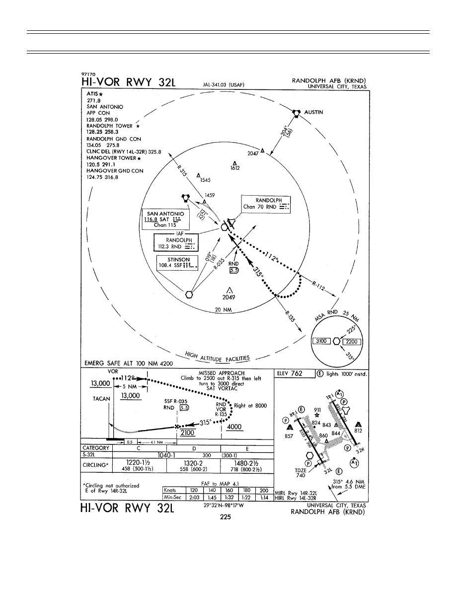 Figure 2. Randolph Afb HI-VOR RWY 32L