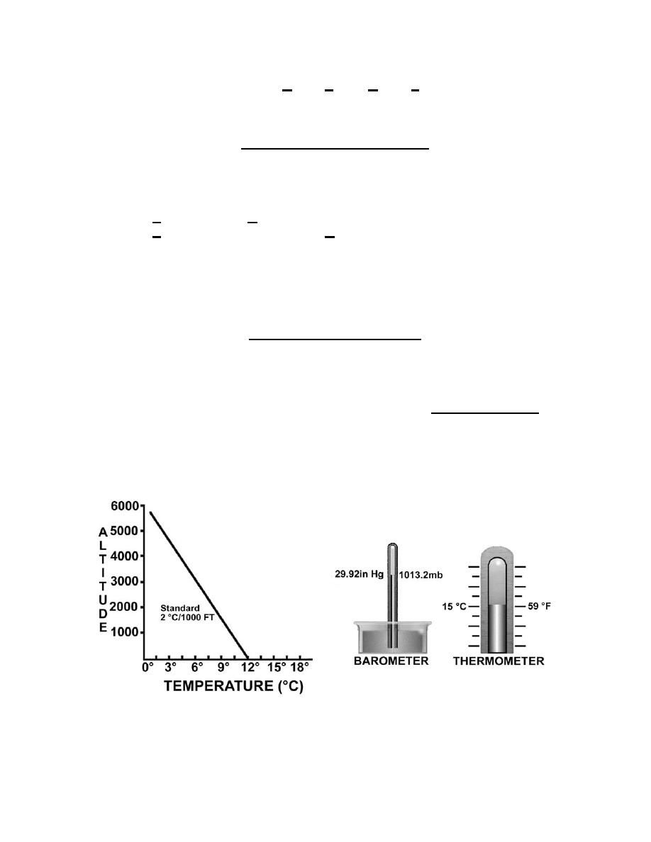 Figure 4.4-2 Standard Lapse Rate