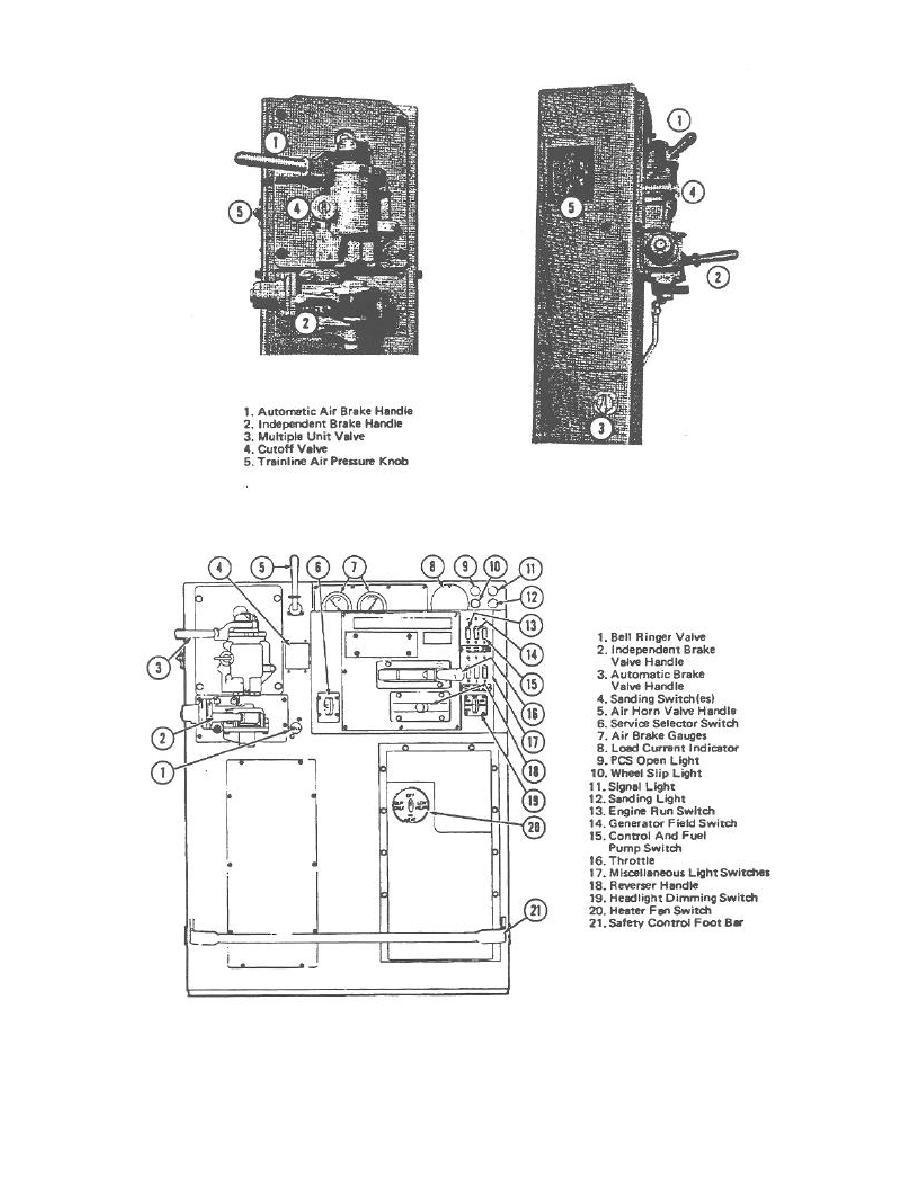 Figure 2-15. AAR-105 control stand