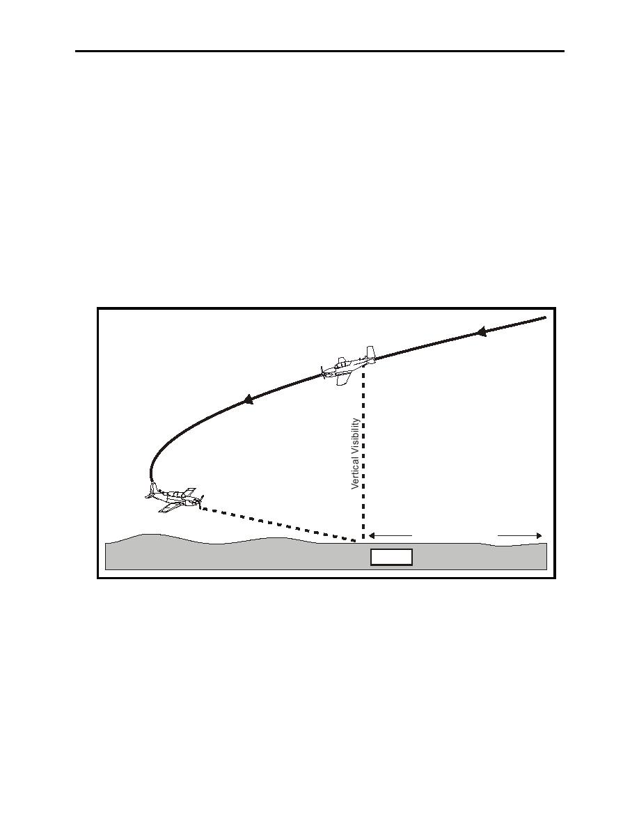 Surface vs Flight Visibility