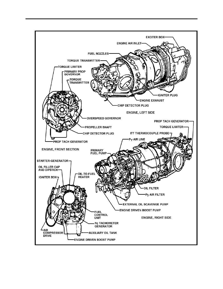Pt6a Aircraft Engine Diagram. Catalog. Auto Parts Catalog
