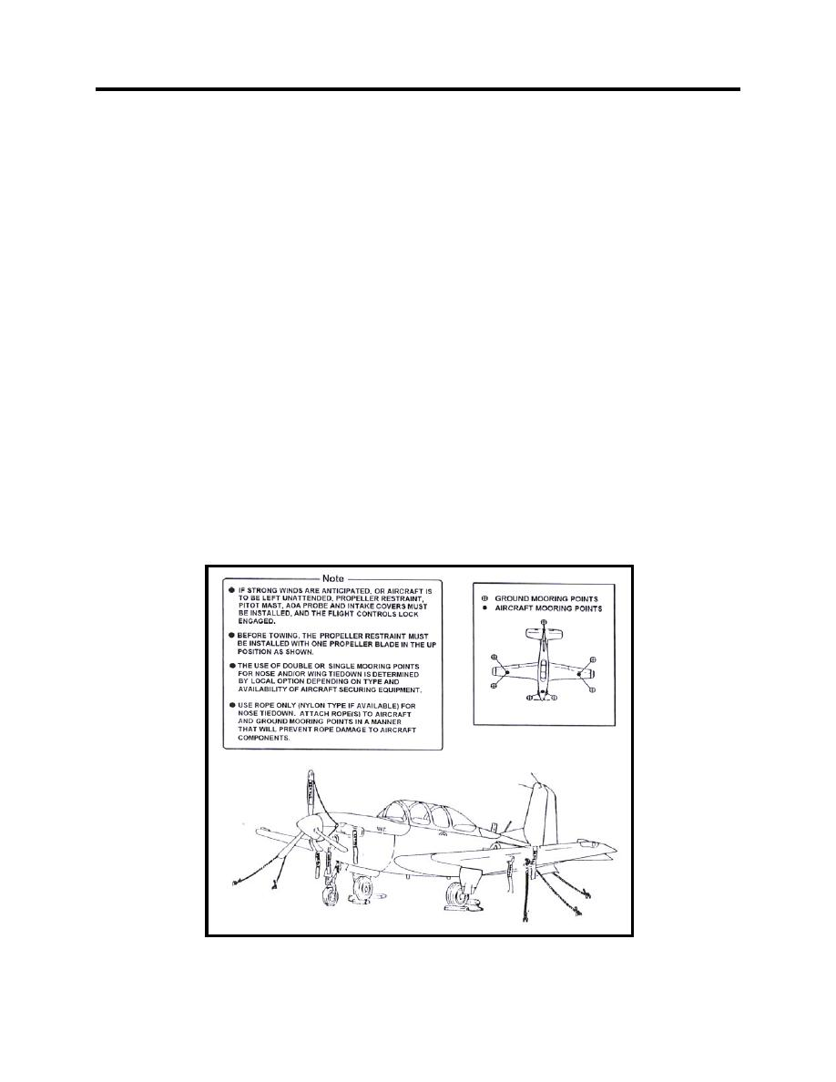 Figure 16-1. Tiedown/Securing Aircraft