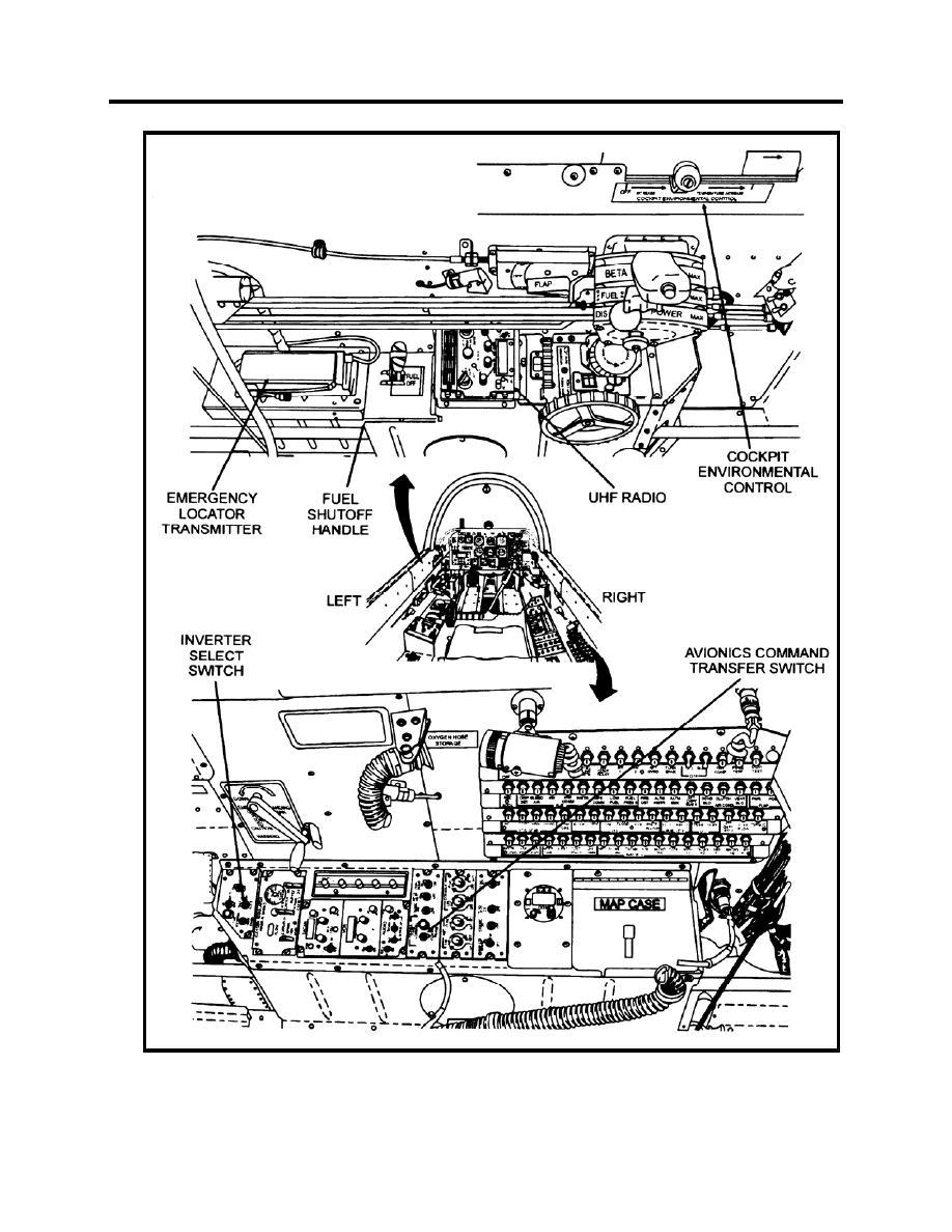 Figure 17-6. Front Cockpit Consoles