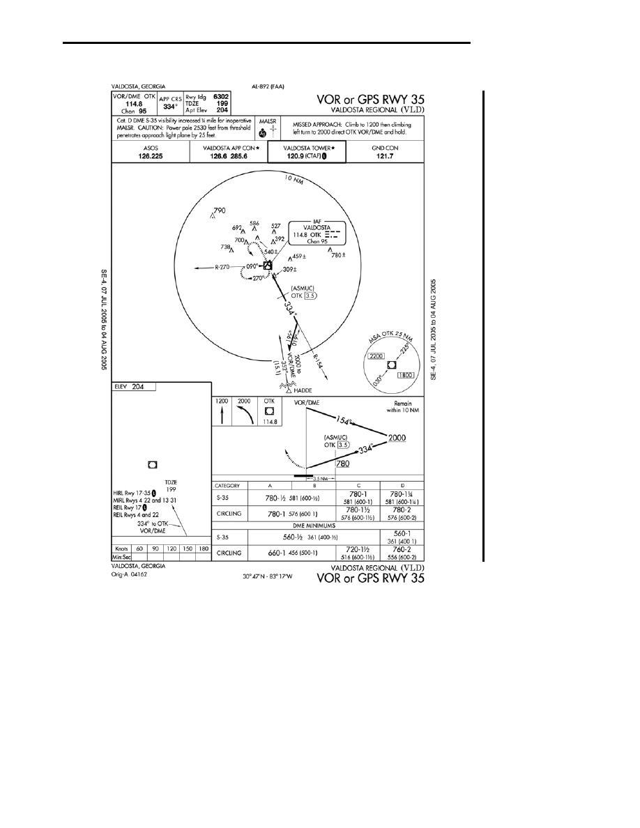 Figure 2-26 Valdosta VOR GPS RWY 35