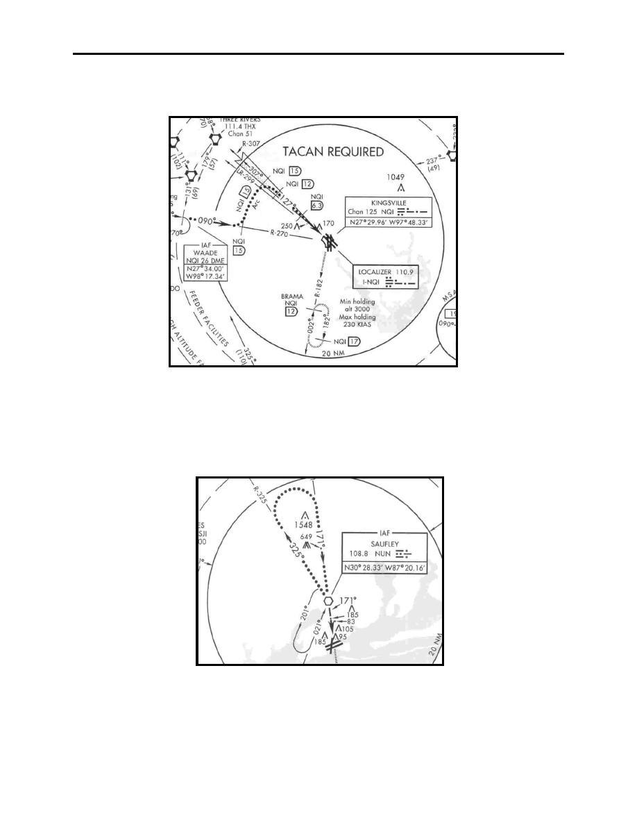 Figure 7-3 Arcing Penetration