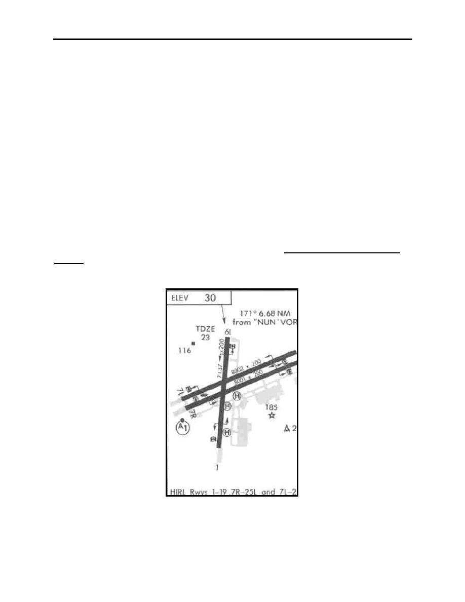 Figure 7-27 Airport Sketch