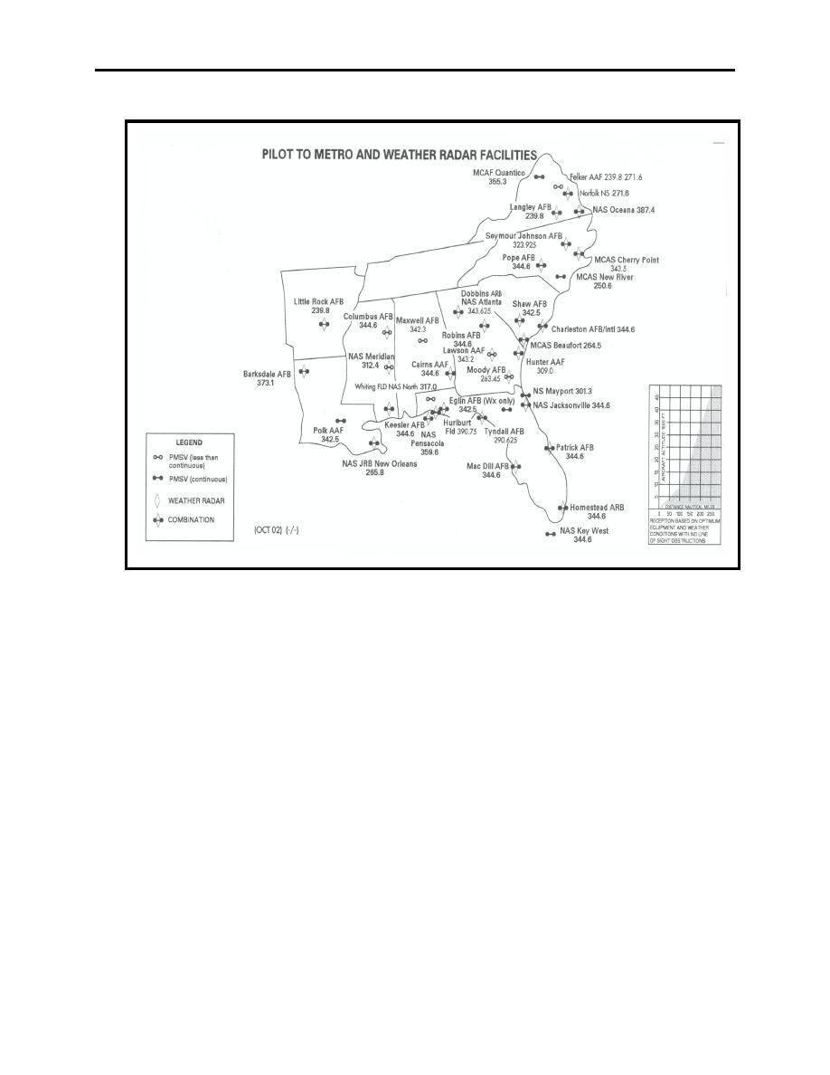 Figure 4-6 Pilot to Metro and Weather Radar Facilities