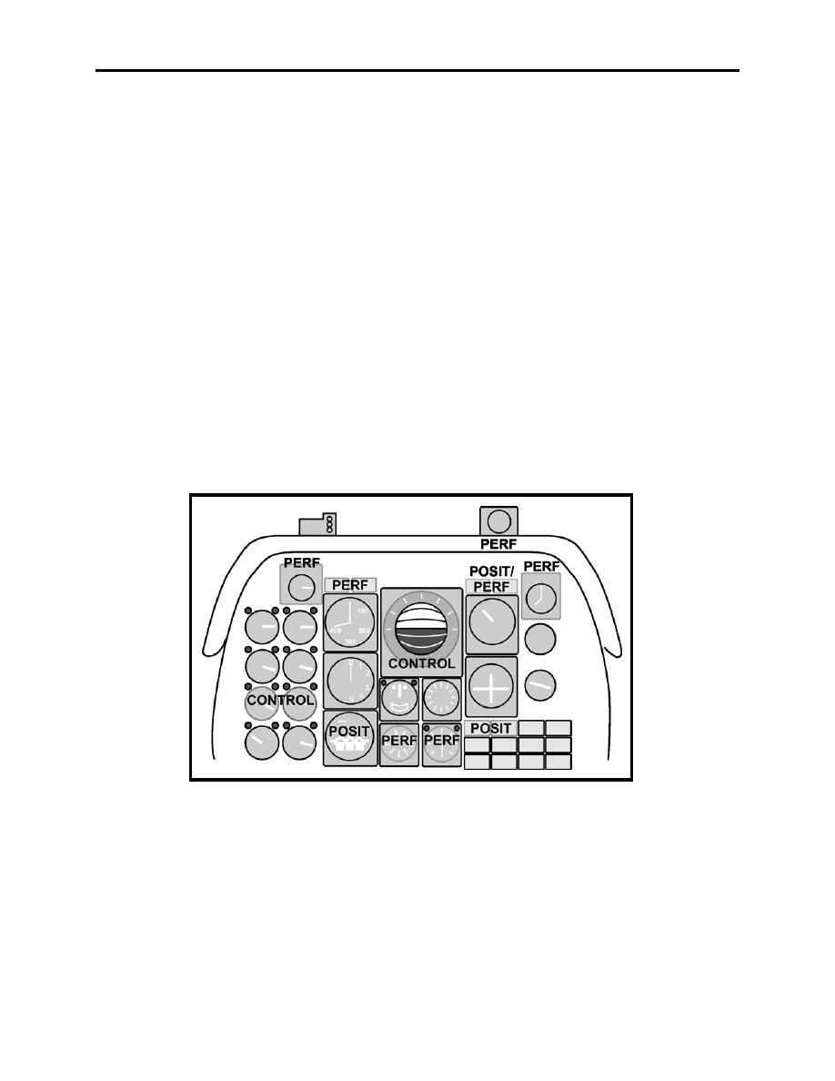 Figure 1-6 Instrument Grouping