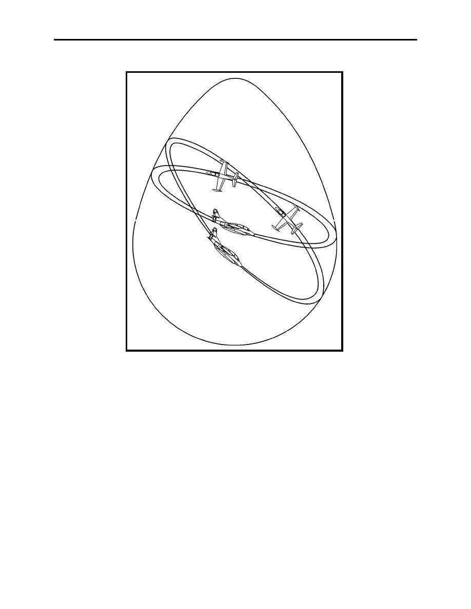 Figure 9-5 Oblique Maneuvering