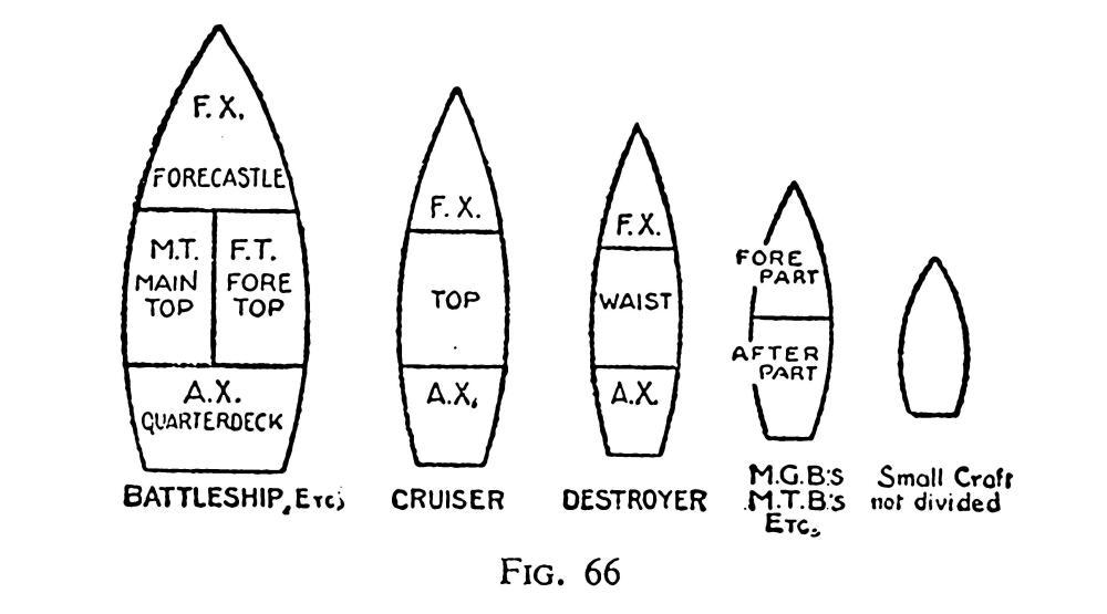 medium resolution of diagram from 1943 seaman s pocket book 1943 p 90