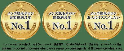 no1 5 1 - メンズ脱毛・ヒゲ脱毛ならメンズ脱毛専門店NAX(ナックス)