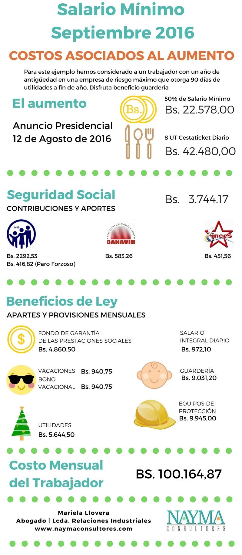 Nayma Infografías (1)