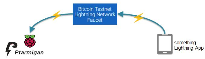 index lightning network welcome to