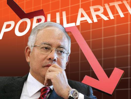 Populariti dan pendapatan
