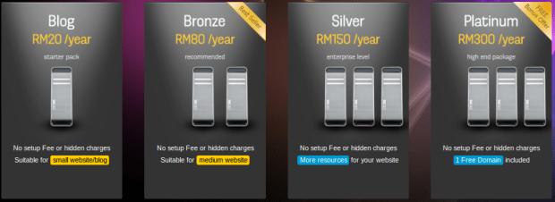Saleiz Webhosting Malaysia
