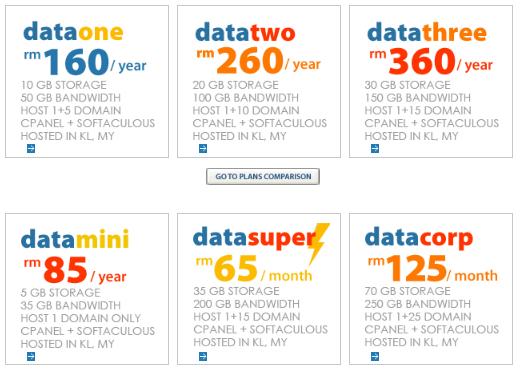 Data KL