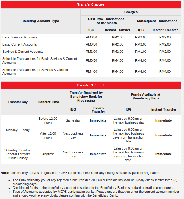 CIMB transfer charges